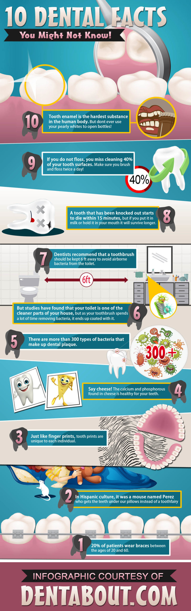 10-Dental-Facts