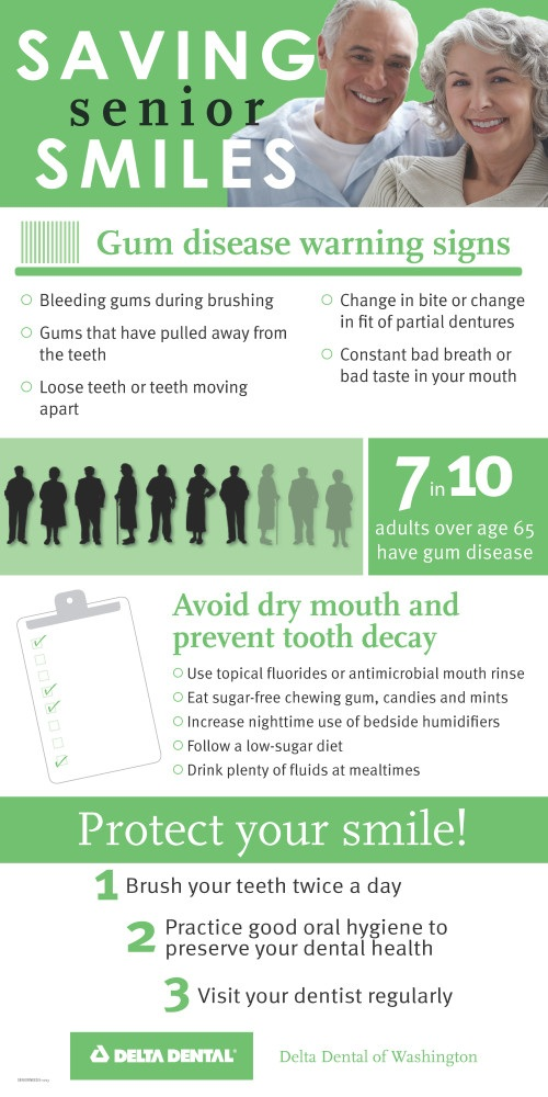 Senior-Dental-Needs-Infographic-1013
